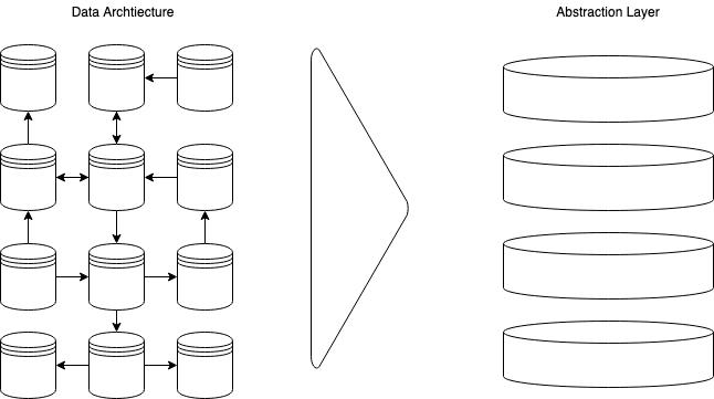 How To Build A Json Api With Python