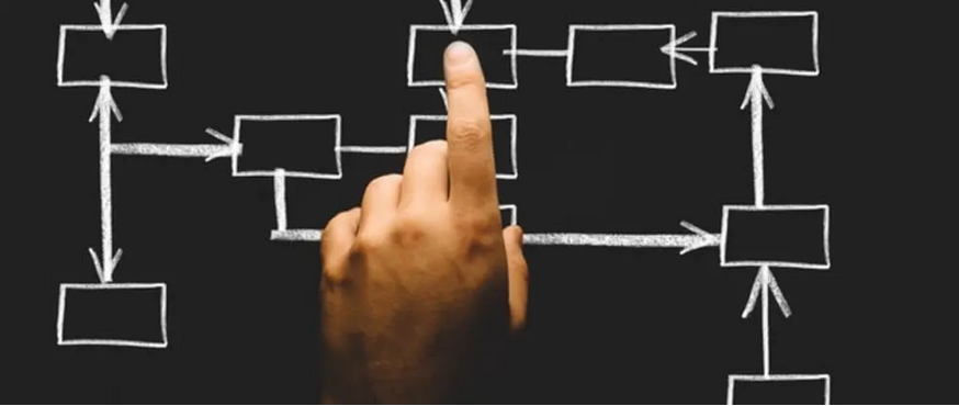 Use cases and organizational structure
