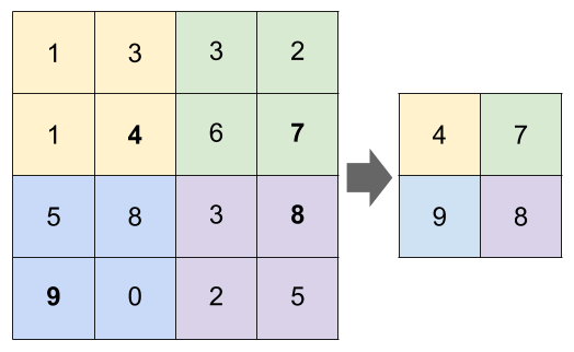 How to classify butterflies with deep learning in Keras