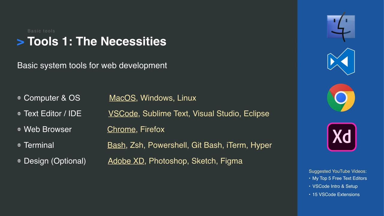 The Necessities.