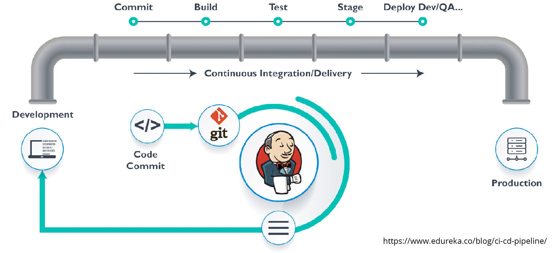 continuous-integration-continuous-deploy-1.jpg