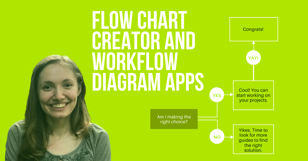 Free Flowchart Creator And Workflow Diagram Apps  U2013 A Guide For Managers