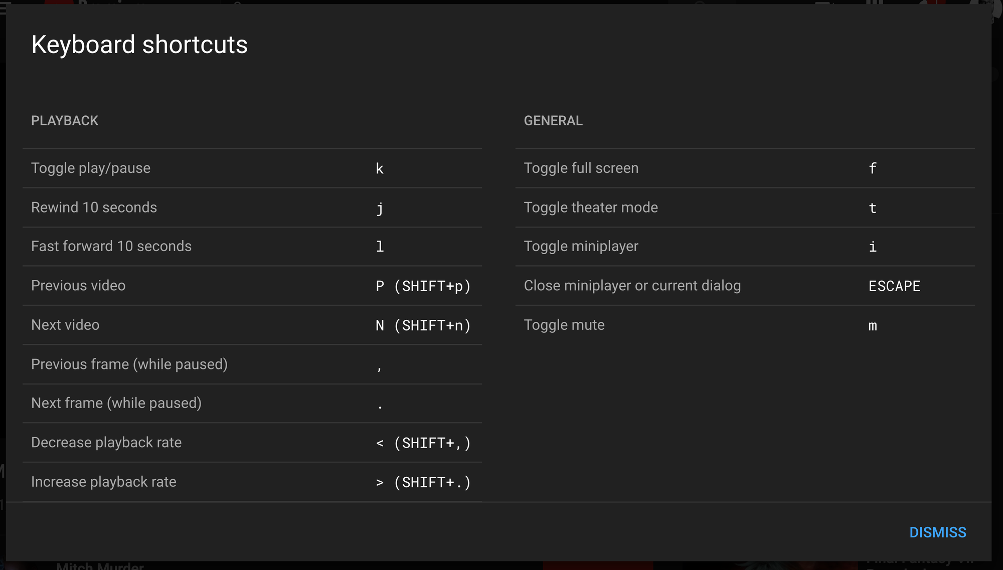 YouTube's official list of shortcuts. (You can pop this up at any time by pressing shift+/)