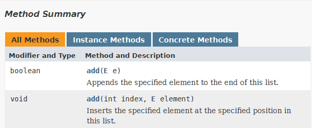 arraylist definition add methods