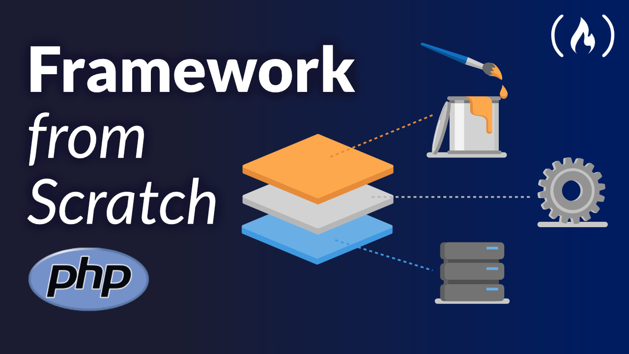 Build Your Own MVC Framework from Scratch with PHP [Free 6-hour Course]