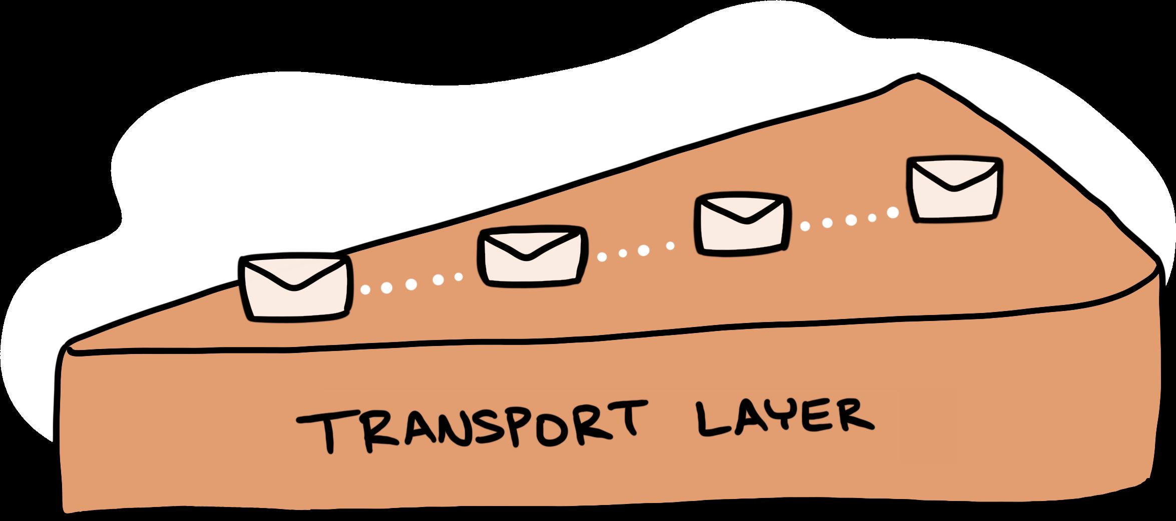 Transport cake layer cartoon