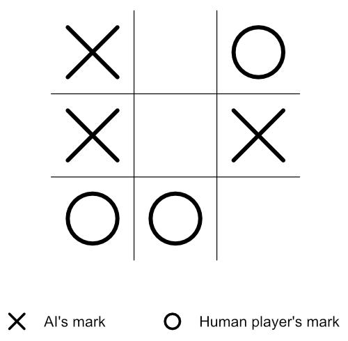 Minimax Algorithm Guide 4