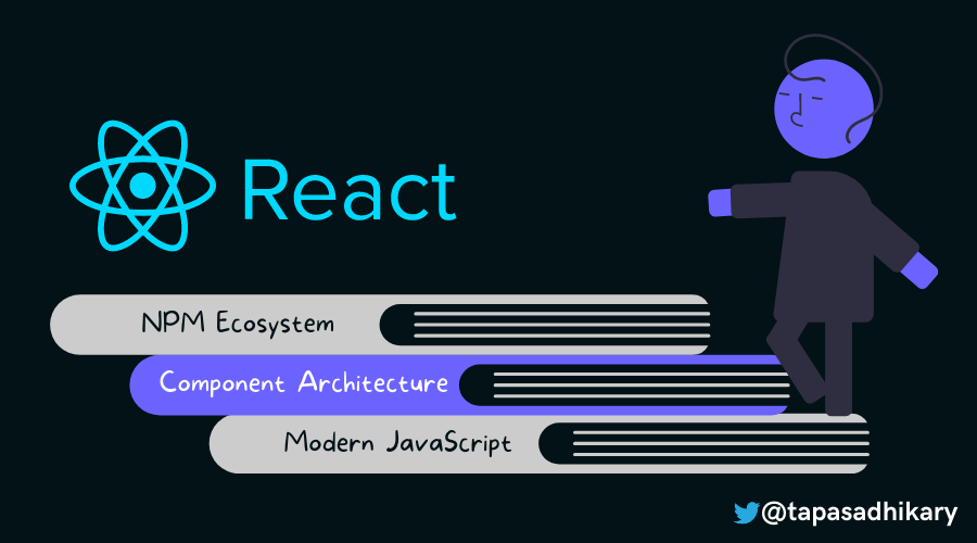 Learn React and JavaScript Programming Basics with Example Code