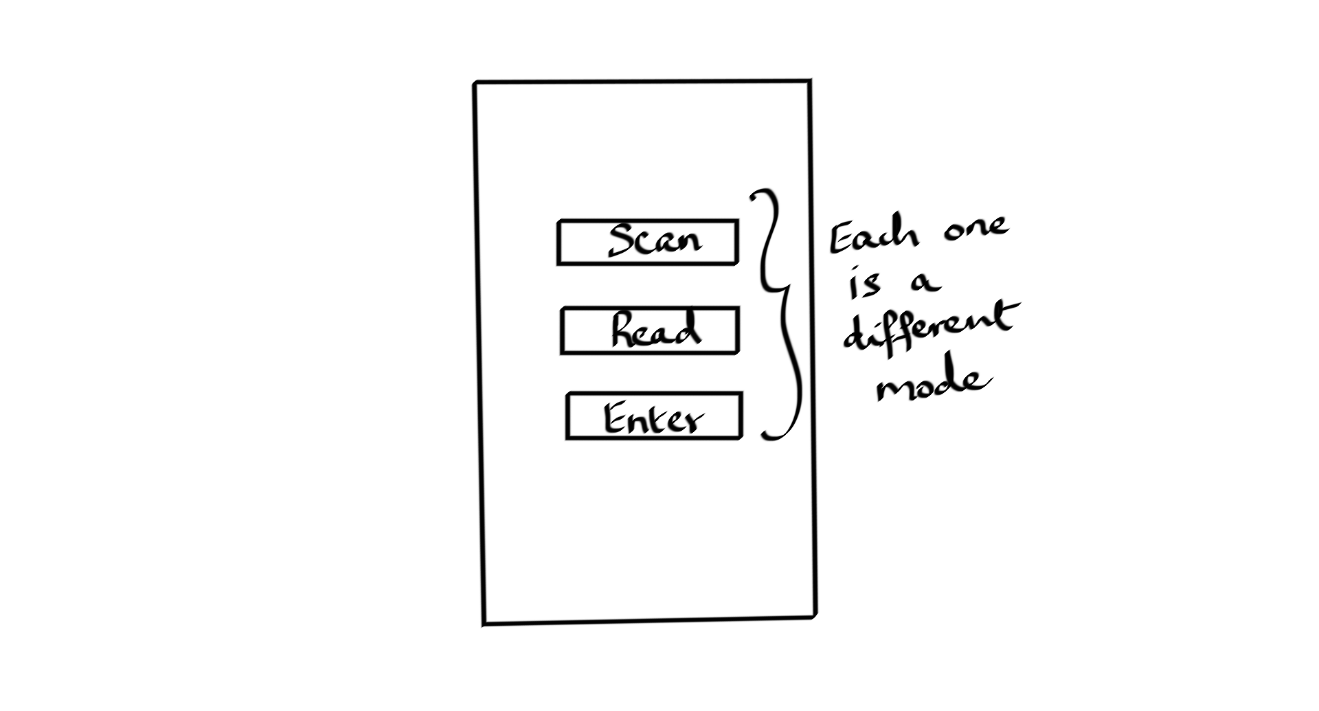 initial_fabscan_sketch