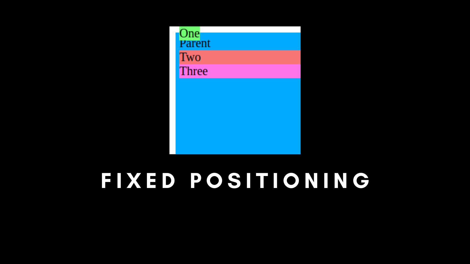 How CSS Positioning and Flexbox Work – Explained with Examples