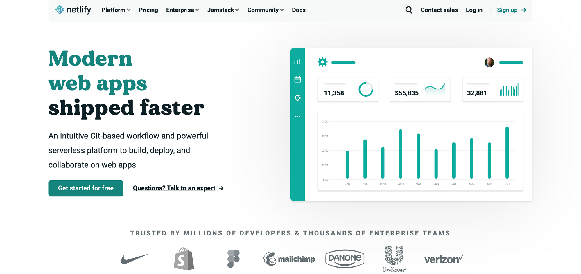 Netlify homepage. Modern web apps shipped faster An intuitive Git-based workflow and powerful serverless platform to build, deploy, and collaborate on web apps