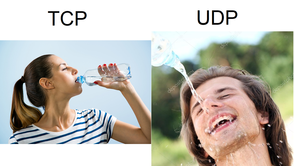 A meme showing one person drinking from a water bottle to represent TCP, and another person pouring water from a bottle onto their face to represent UDP.