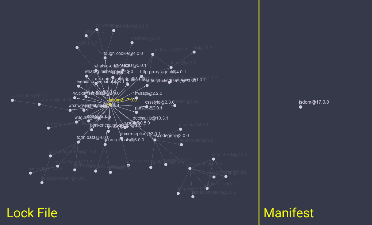 lock vs manifest.png