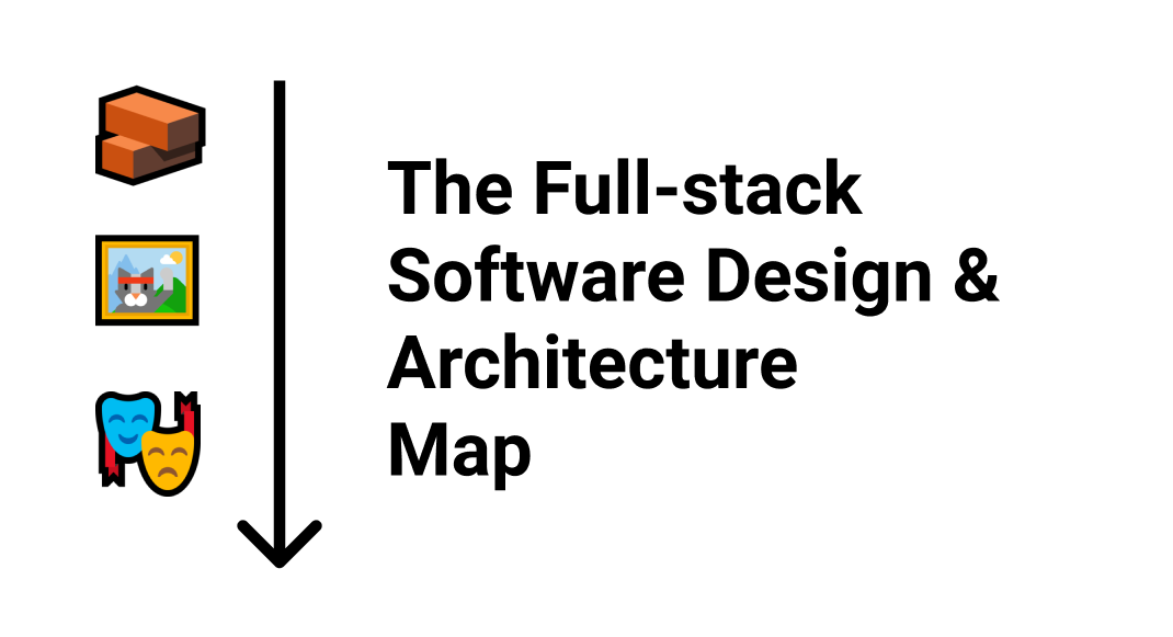How To Learn Software Design And Architecture A Roadmap