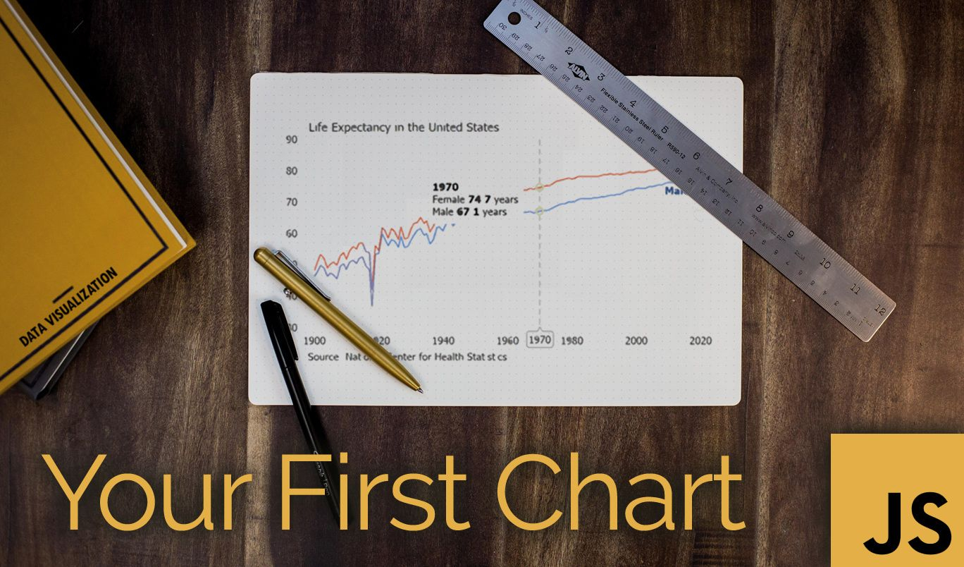How to make your first JavaScript chart with JSCharting