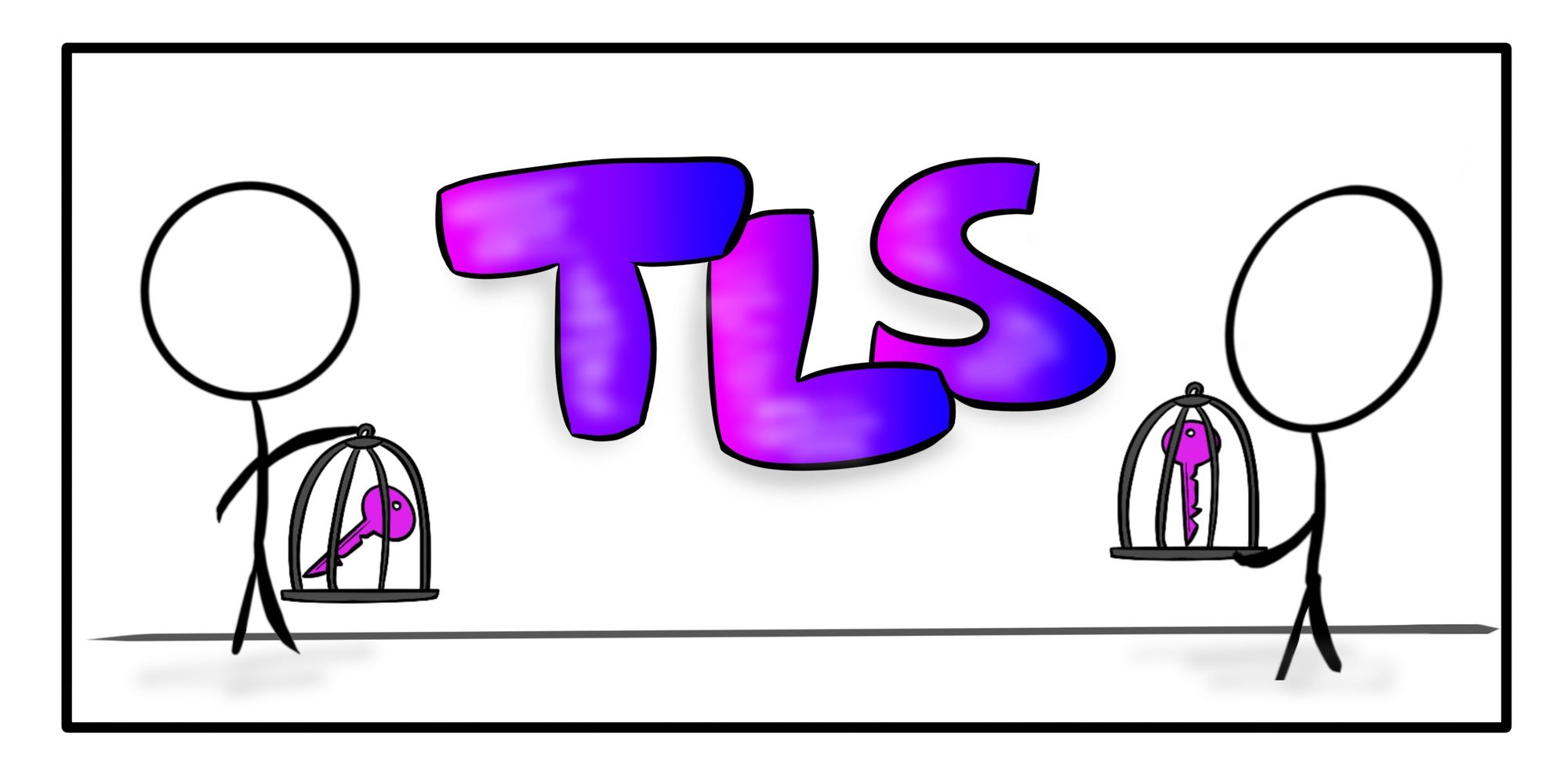 What is TLS? Transport Layer Security Encryption Explained in Plain English
