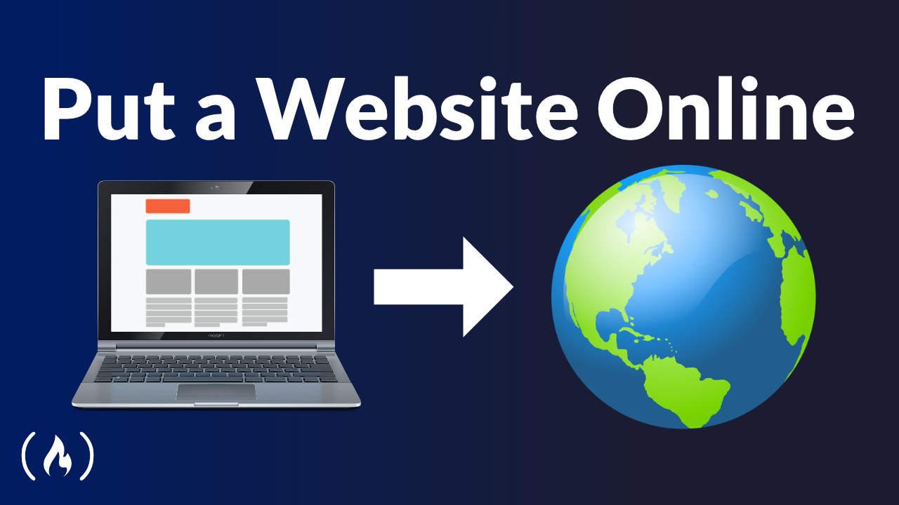How to Put a Website Online – Template, Hosting, Custom Domain + Email, and Website Creation Guide