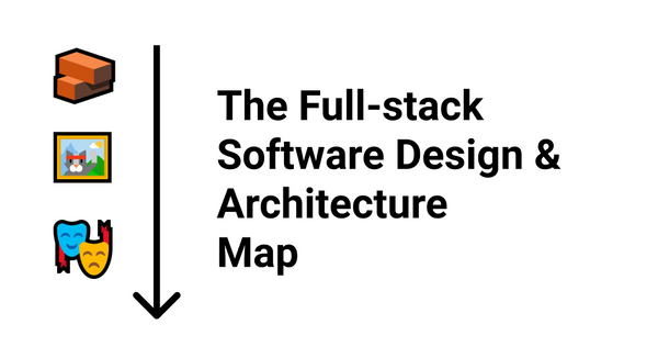 How to Learn Software Design and Architecture - a Roadmap