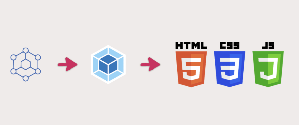 How to share variables across HTML, CSS, and JavaScript using Webpack