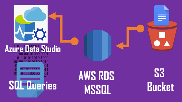 How to Import a Sample Database to your AWS RDS Microsoft SQL Server using S3