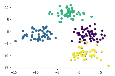 How to Build and Train K-Nearest Neighbors and K-Means Clustering ML Models in Python