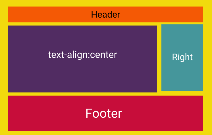 HTML Center Text – How to CSS Vertical Align a Div