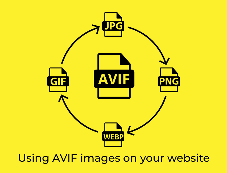 What is AVIF? How to Use AV1 Image Format Images on Your Website