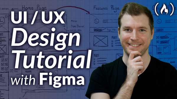 Image for UI / UX Design Tutorial – From Zero to Hero with Wireframe + Prototype + Design in Figma