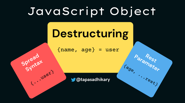 Image for JavaScript Object Destructuring, Spread Syntax, and the Rest Parameter – A Practical Guide