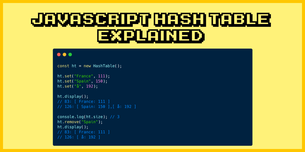 JavaScript Hash Table – Associative Array Hashing in JS