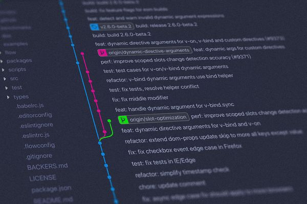 Image for How to Get Started with Version Control Using Git